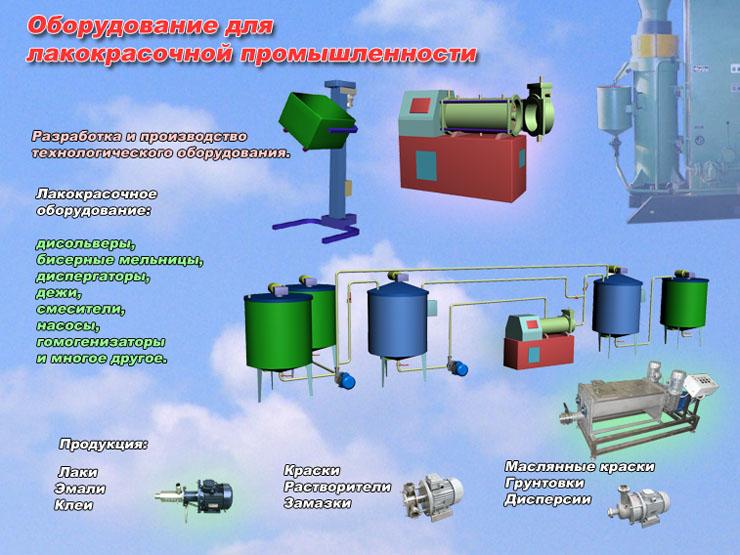 Лакокрасочное оборудование - дисольвер, бисерные мельницы, диспергатор, дежа, установка смешения (смеситель), насос...