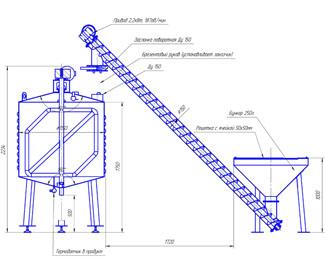 Схема шнековые транспортеры когда генри форд внедрил конвейер