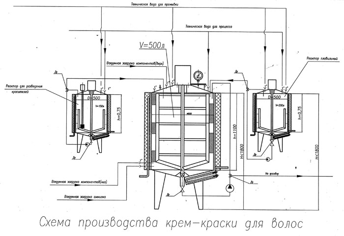 Линия или оборудование для