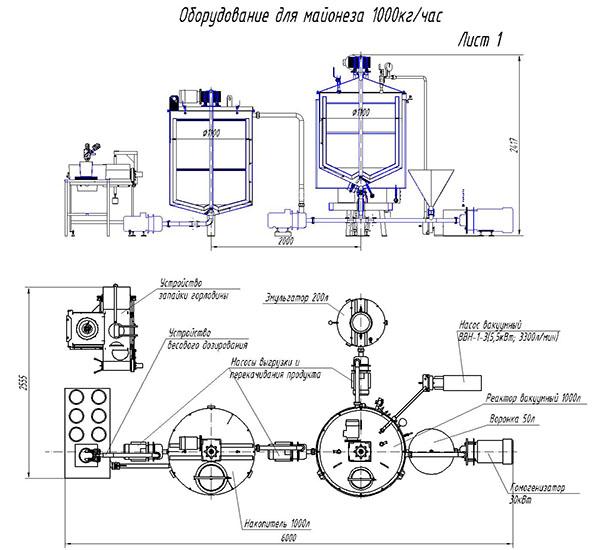 Схема вакуумной линии майонеза