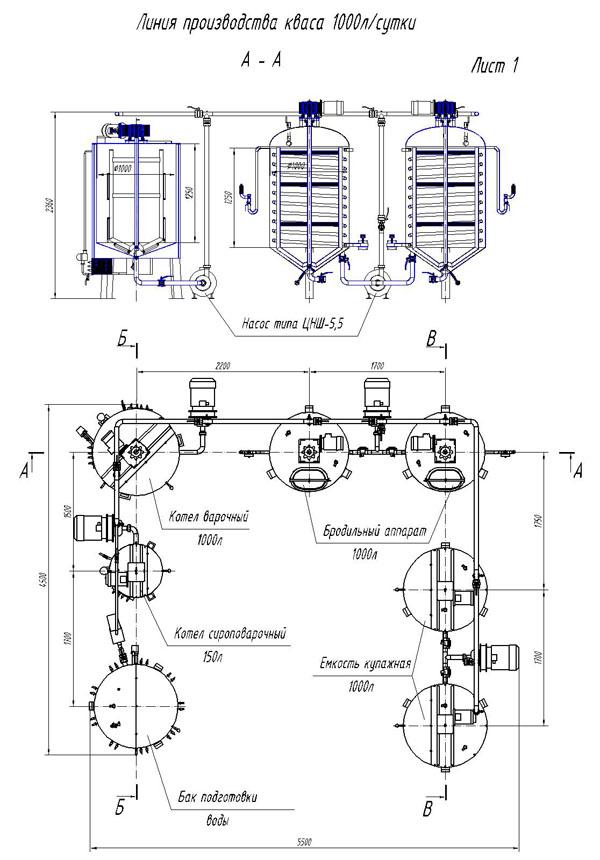 Схема линии производства кваса