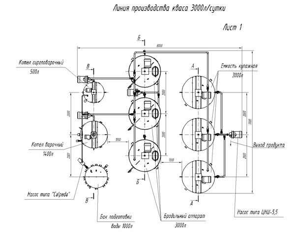 Схема линии для производства