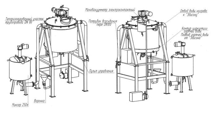 Схем устройств оборудования